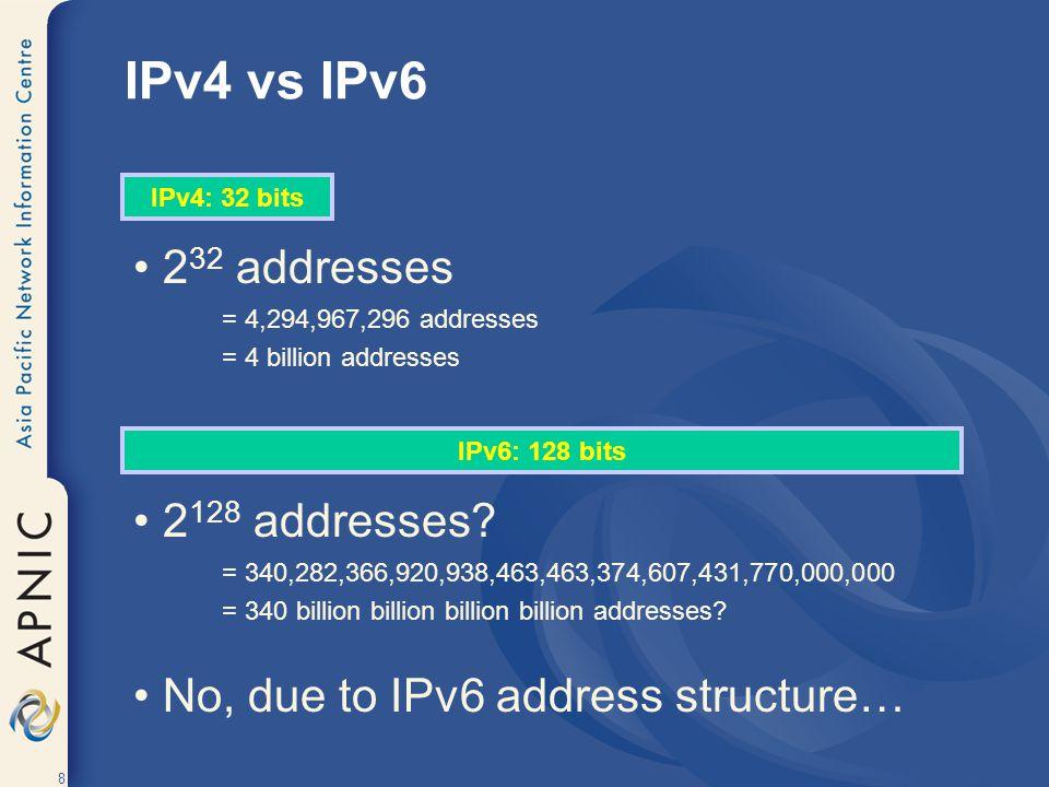 8 IPv4 vs IPv6 IPv4: 32 bits 2 32 addresses = 4,294,967,296 addresses = 4 billion addresses IPv6: 128 bits 2 128 addresses.