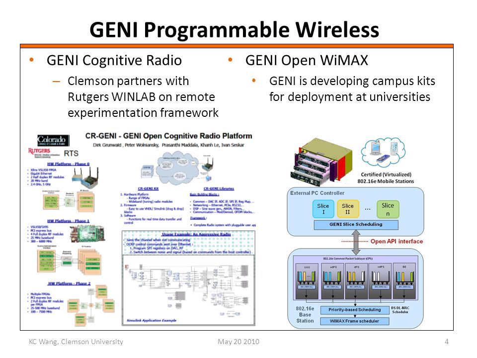 GENI Programmable Wireless GENI Cognitive Radio – Clemson partners with Rutgers WINLAB on remote experimentation framework KC Wang, Clemson UniversityMay 20 20104 GENI Open WiMAX GENI is developing campus kits for deployment at universities