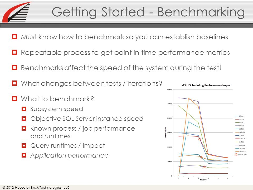 © 2012 House of Brick Technologies, LLC Getting Started - Benchmarking  Must know how to benchmark so you can establish baselines  Repeatable process to get point in time performance metrics  Benchmarks affect the speed of the system during the test.