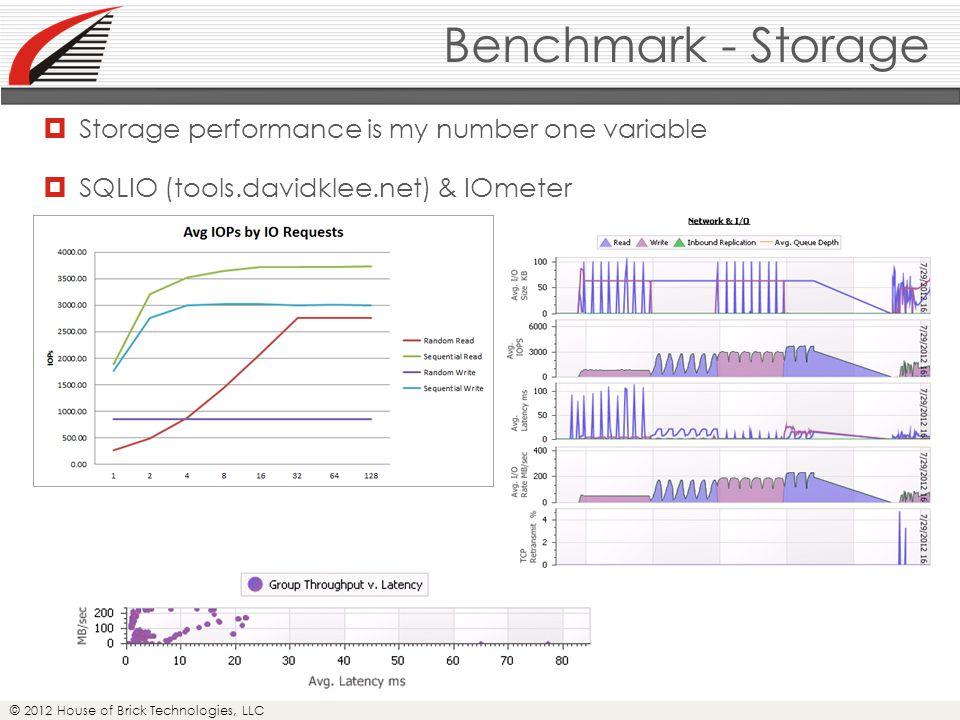 © 2012 House of Brick Technologies, LLC Benchmark - Storage  Storage performance is my number one variable  SQLIO (tools.davidklee.net) & IOmeter
