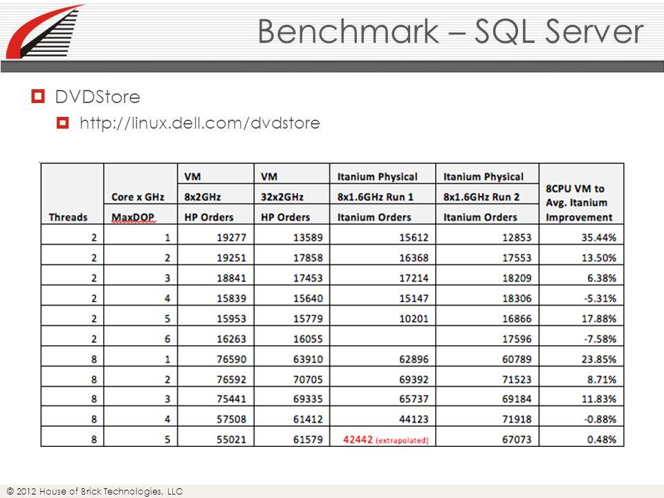 © 2012 House of Brick Technologies, LLC Benchmark – SQL Server  DVDStore  http://linux.dell.com/dvdstore
