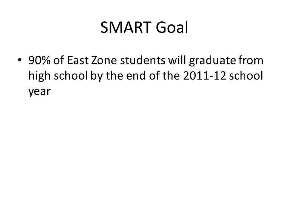 SMART Goal 90% of East Zone students will graduate from high school by the end of the 2011-12 school year