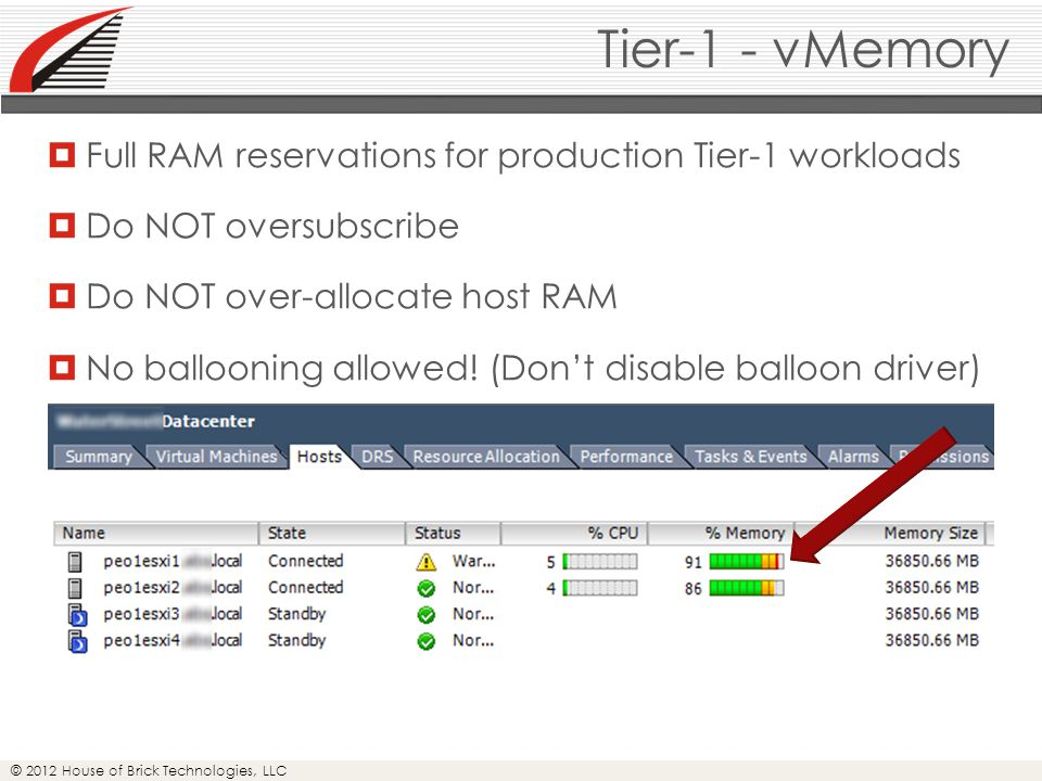 © 2012 House of Brick Technologies, LLC Tier-1 - vMemory  Full RAM reservations for production Tier-1 workloads  Do NOT oversubscribe  Do NOT over-allocate host RAM  No ballooning allowed.