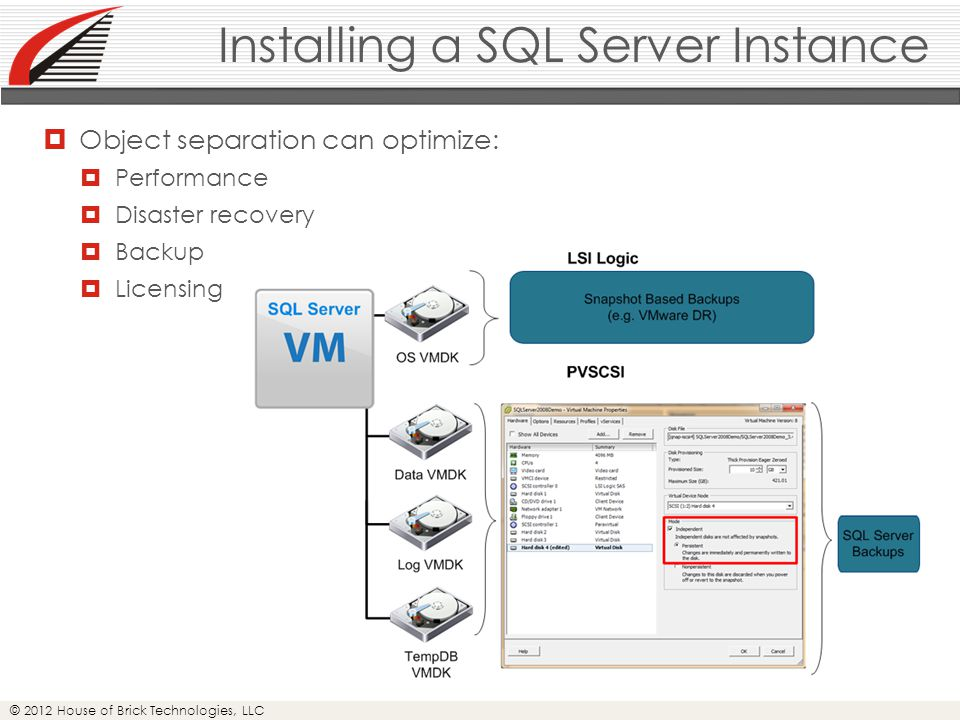© 2012 House of Brick Technologies, LLC Installing a SQL Server Instance  Object separation can optimize:  Performance  Disaster recovery  Backup  Licensing