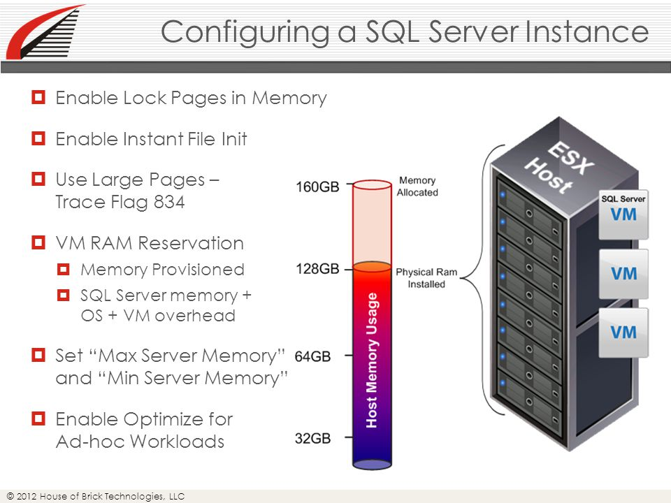 © 2012 House of Brick Technologies, LLC Configuring a SQL Server Instance  Enable Lock Pages in Memory  Enable Instant File Init  Use Large Pages – Trace Flag 834  VM RAM Reservation  Memory Provisioned  SQL Server memory + OS + VM overhead  Set Max Server Memory and Min Server Memory  Enable Optimize for Ad-hoc Workloads