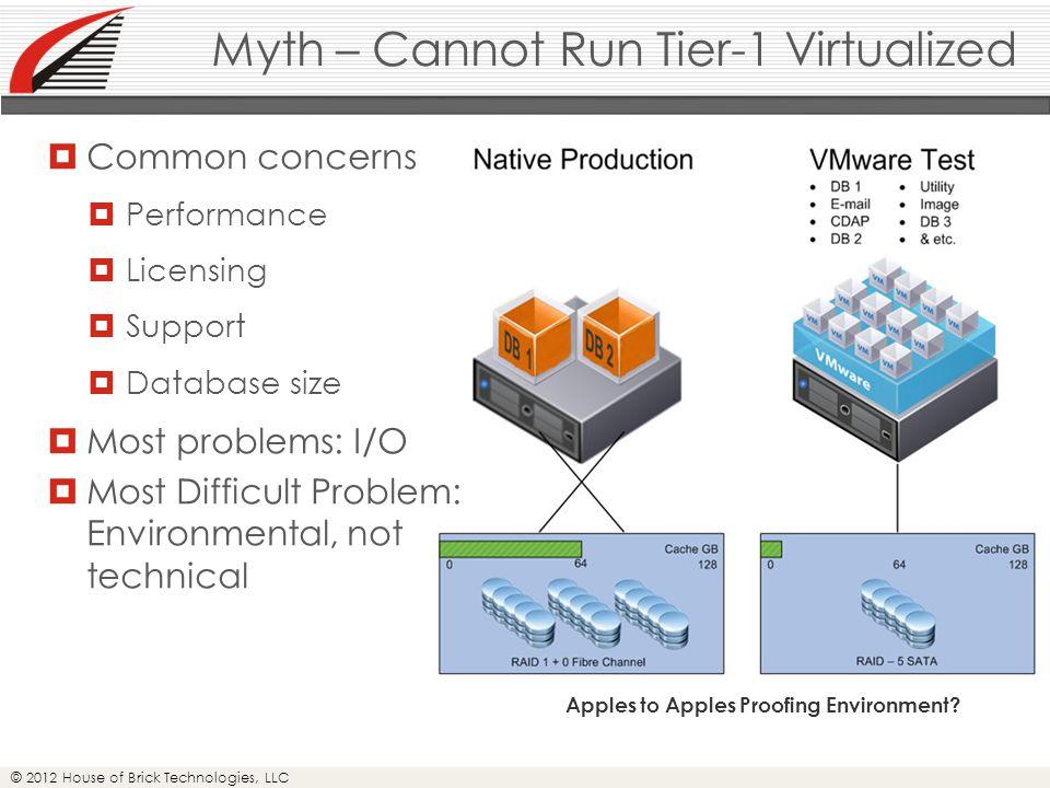 © 2012 House of Brick Technologies, LLC Tier-1 Analysis – Storage  IOMeter – I/O Performance Stressor  www.iometer.org Source: SQLPASS 2011 DBA-413-M Slide 48