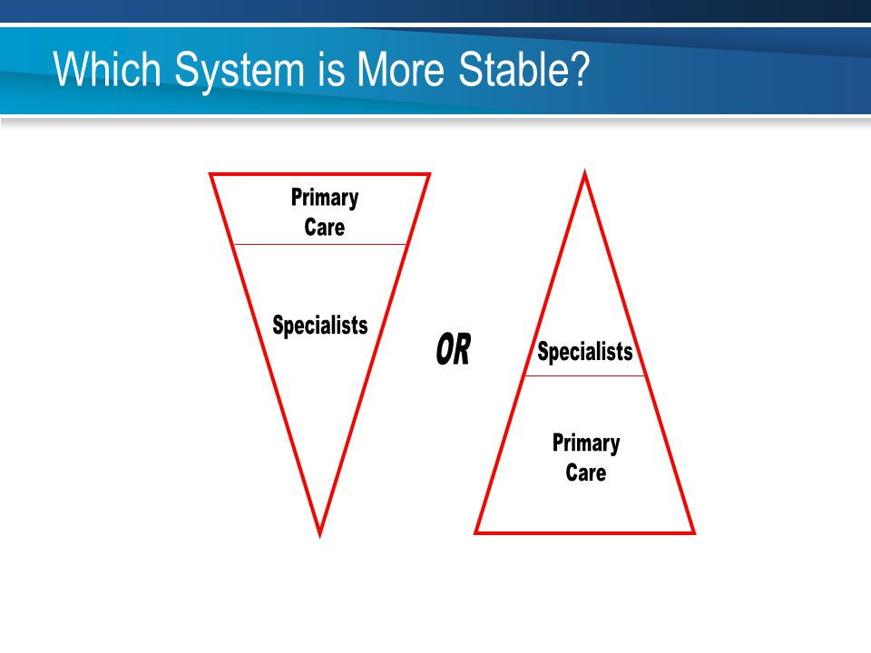 Which System is More Stable?
