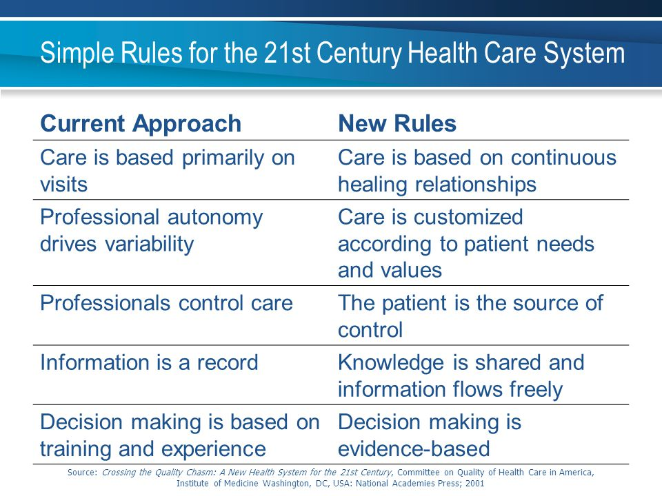 Simple Rules for the 21st Century Health Care System Current ApproachNew Rules Care is based primarily on visits Care is based on continuous healing r