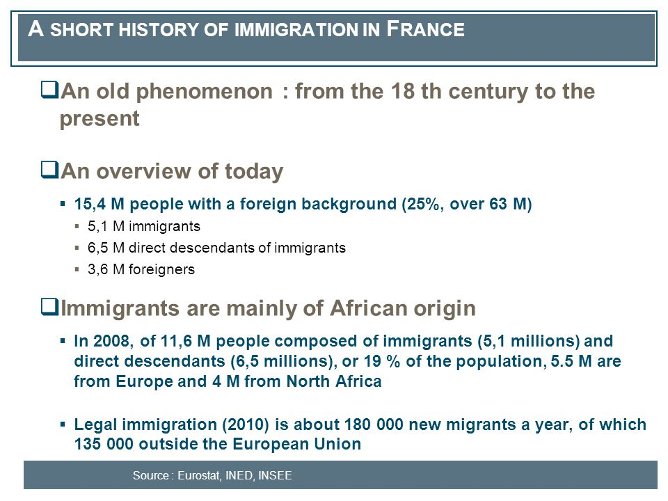A SHORT HISTORY OF IMMIGRATION IN F RANCE  An old phenomenon : from the 18 th century to the present  An overview of today  15,4 M people with a foreign background (25%, over 63 M)  5,1 M immigrants  6,5 M direct descendants of immigrants  3,6 M foreigners  Immigrants are mainly of African origin  In 2008, of 11,6 M people composed of immigrants (5,1 millions) and direct descendants (6,5 millions), or 19 % of the population, 5.5 M are from Europe and 4 M from North Africa  Legal immigration (2010) is about 180 000 new migrants a year, of which 135 000 outside the European Union Source : Eurostat, INED, INSEE
