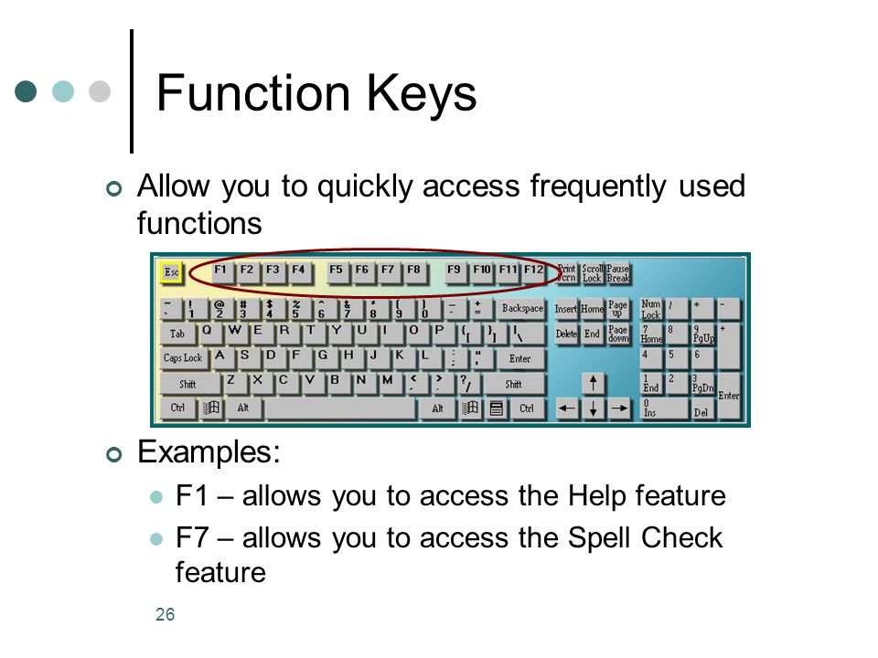 26 Function Keys Allow you to quickly access frequently used functions Examples: F1 – allows you to access the Help feature F7 – allows you to access the Spell Check feature
