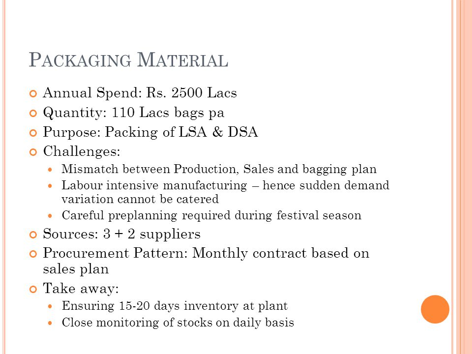 P ACKAGING M ATERIAL Annual Spend: Rs. 2500 Lacs Quantity: 110 Lacs bags pa Purpose: Packing of LSA & DSA Challenges: Mismatch between Production, Sal