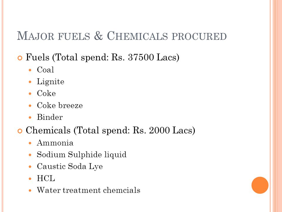 M AJOR FUELS & C HEMICALS PROCURED Fuels (Total spend: Rs. 37500 Lacs) Coal Lignite Coke Coke breeze Binder Chemicals (Total spend: Rs. 2000 Lacs) Amm