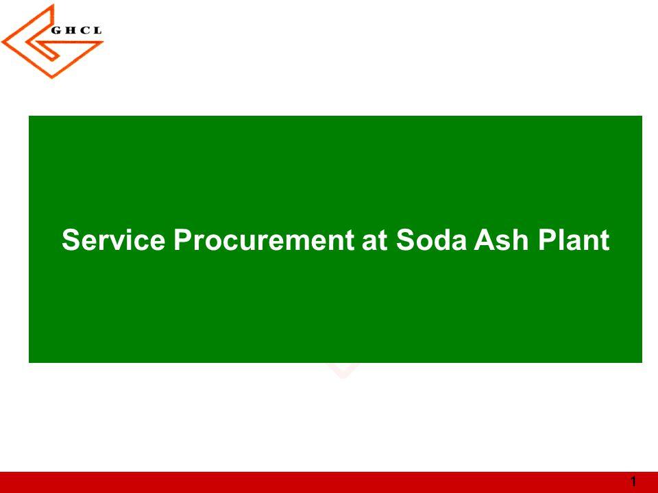 1 Service Procurement at Soda Ash Plant