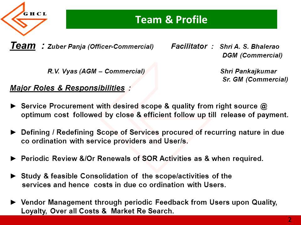 2 Team & Profile Team : Zuber Panja (Officer-Commercial) Facilitator : Shri A.