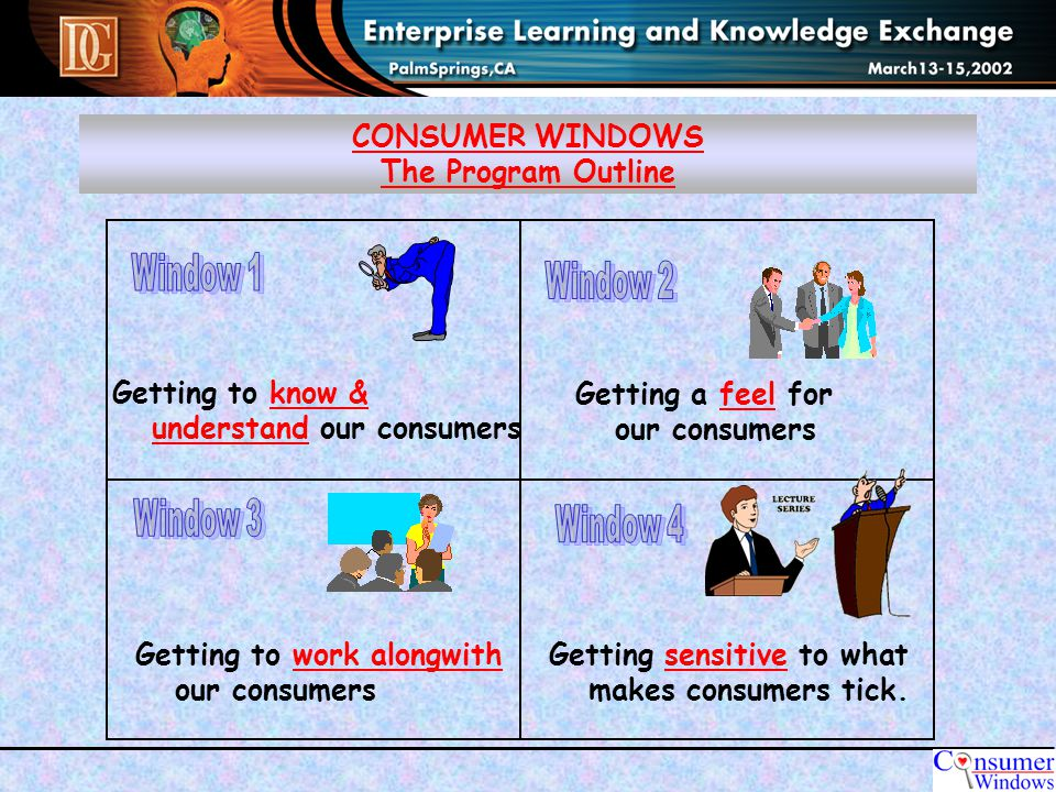 CONSUMER WINDOWS The Program Outline Getting to know & understand our consumers Getting sensitive to what makes consumers tick.