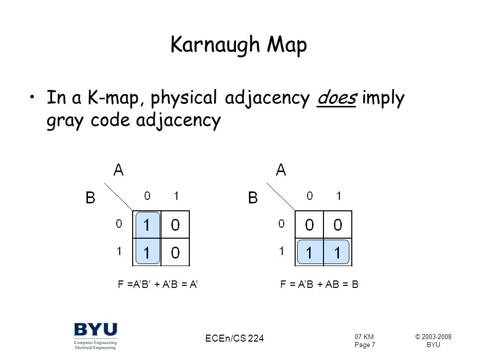 © 2003-2008 BYU 07 KM Page 38 ECEn/CS 224 Minimal K-Map Solutions Some Terminology and An Algorithm to Find Them