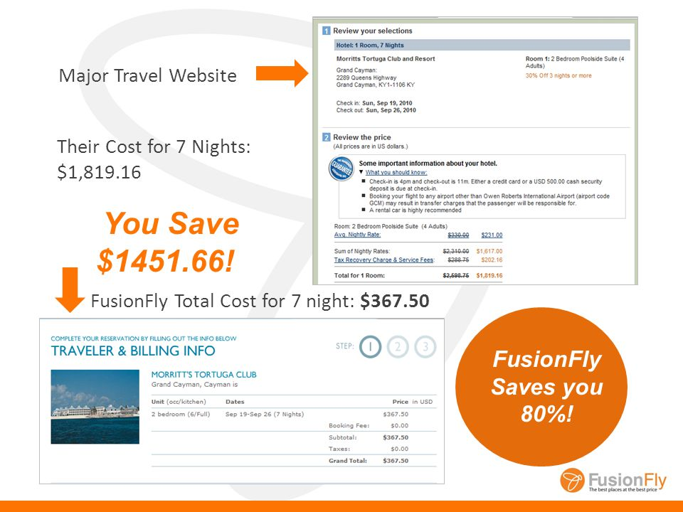 FusionFly Values Vs. Other Travel Websites (Nobody Beats FusionFly!) Lake Tahoe -- SAVE 82% Summer bay Resort -- SAVE 64% Island Park Village resort -
