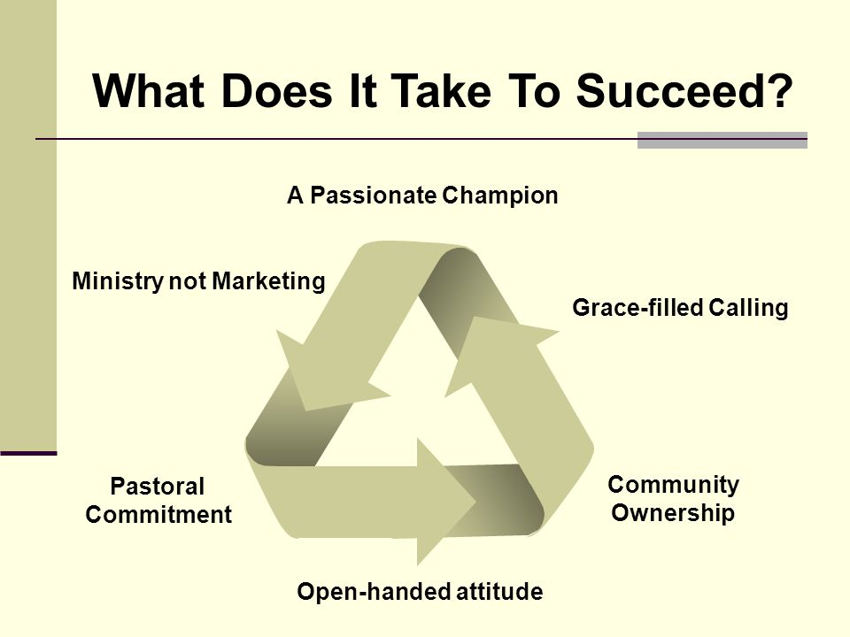 Pastoral Commitment Community Ownership A Passionate Champion What Does It Take To Succeed? Ministry not Marketing Open-handed attitude Grace-filled C