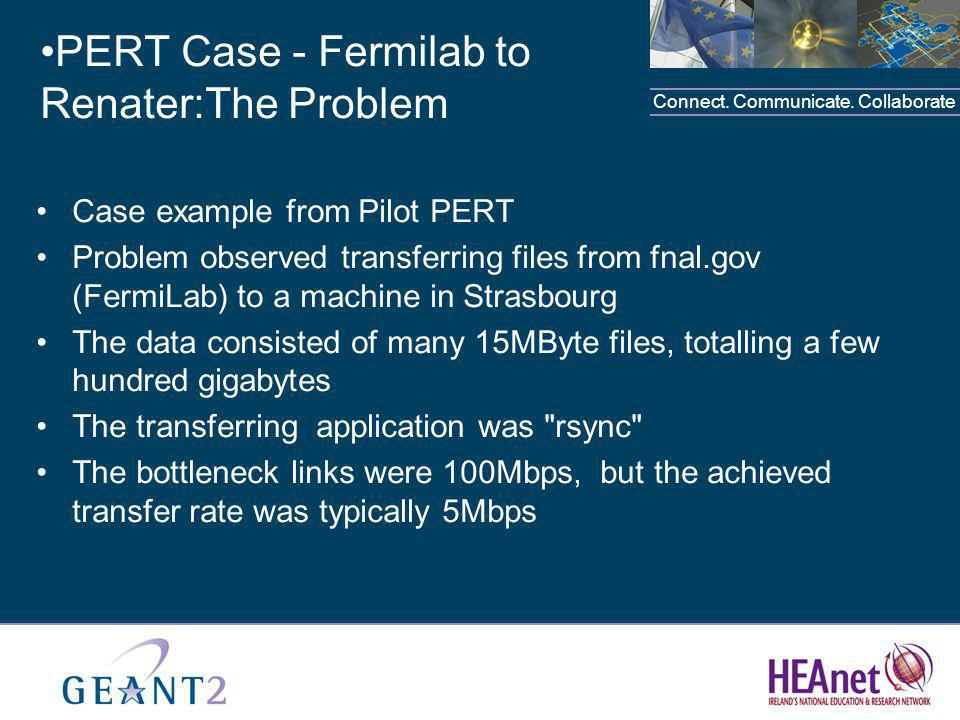 Connect. Communicate. Collaborate PERT Case - Fermilab to Renater:The Problem Case example from Pilot PERT Problem observed transferring files from fn