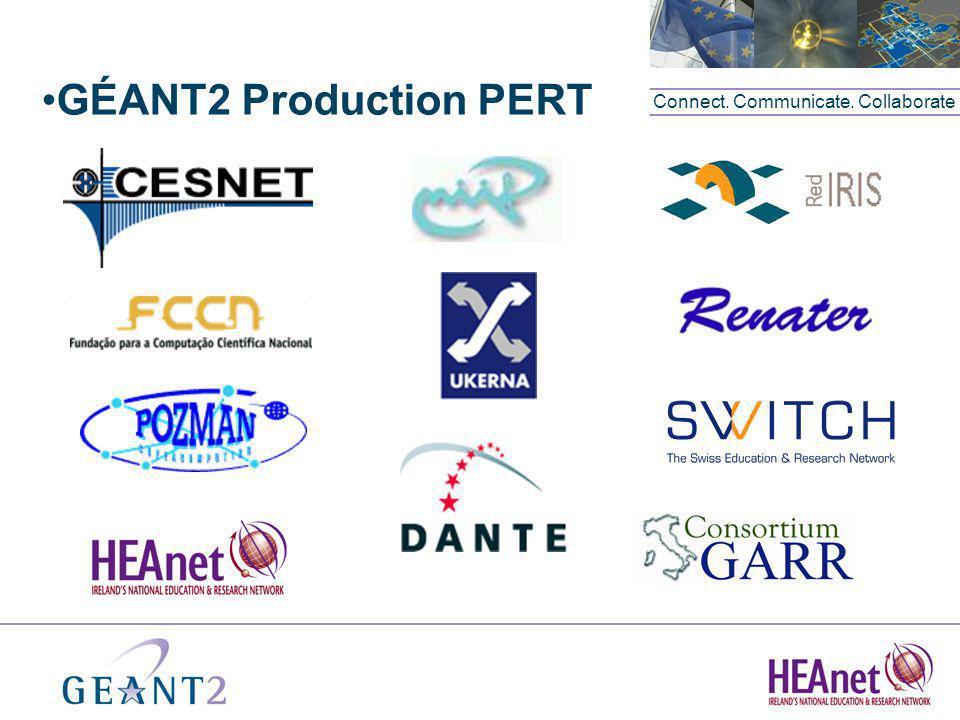 Connect. Communicate. Collaborate GÉANT2 Production PERT Connect. Communicate. Collaborate