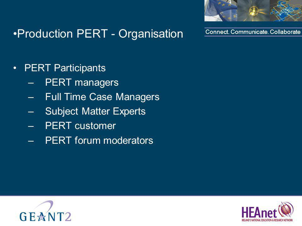Connect. Communicate. Collaborate Production PERT - Organisation PERT Participants –PERT managers –Full Time Case Managers –Subject Matter Experts –PE