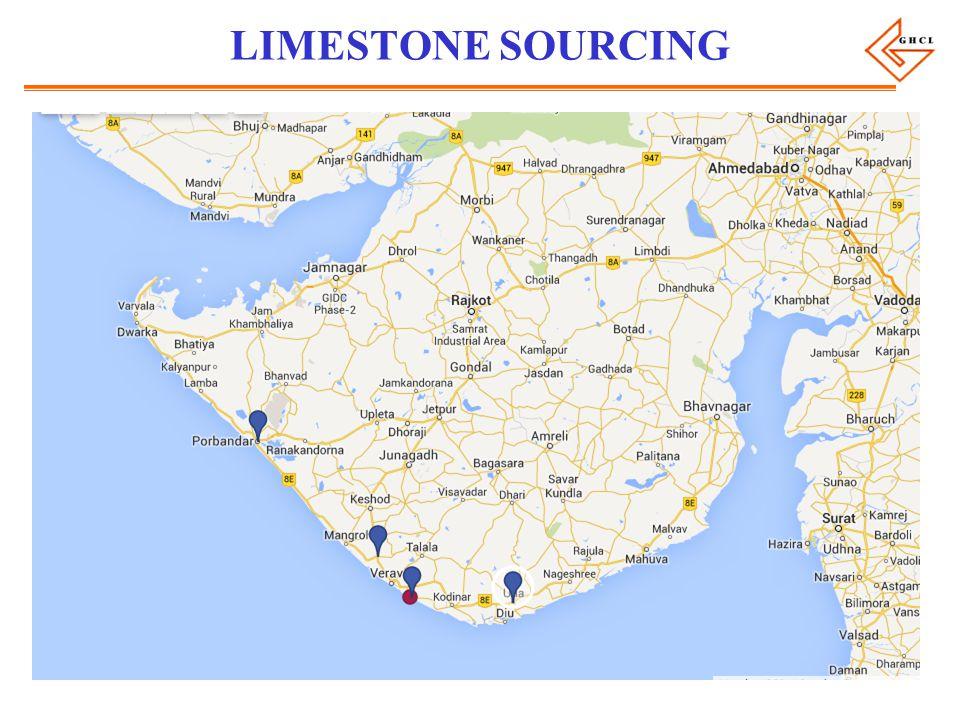LIMESTONE SOURCING