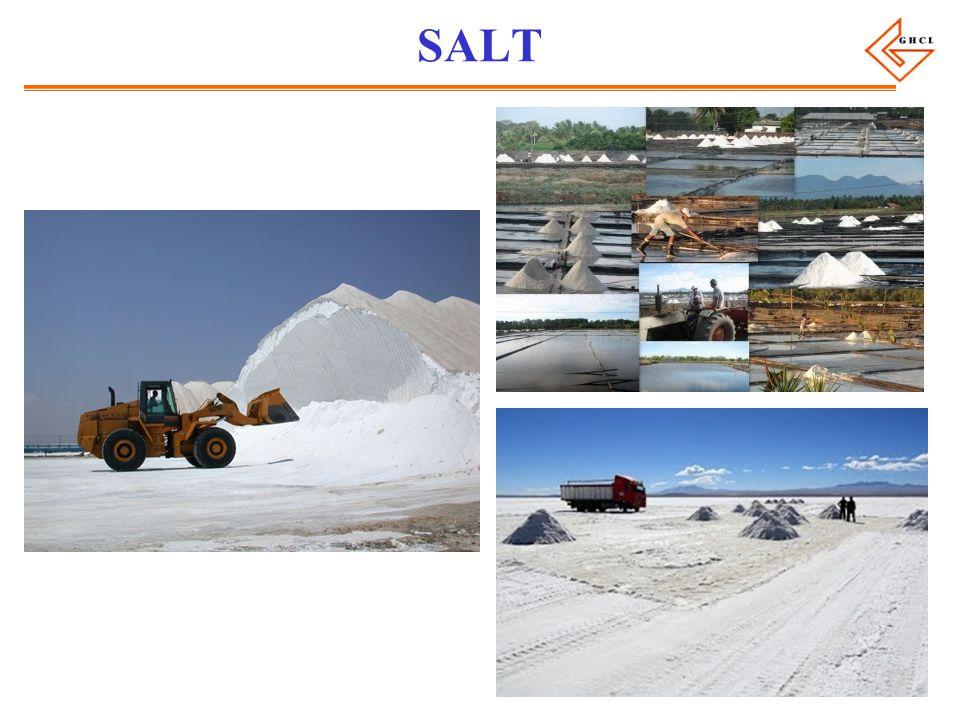 SALT IONS IN SEA WATER