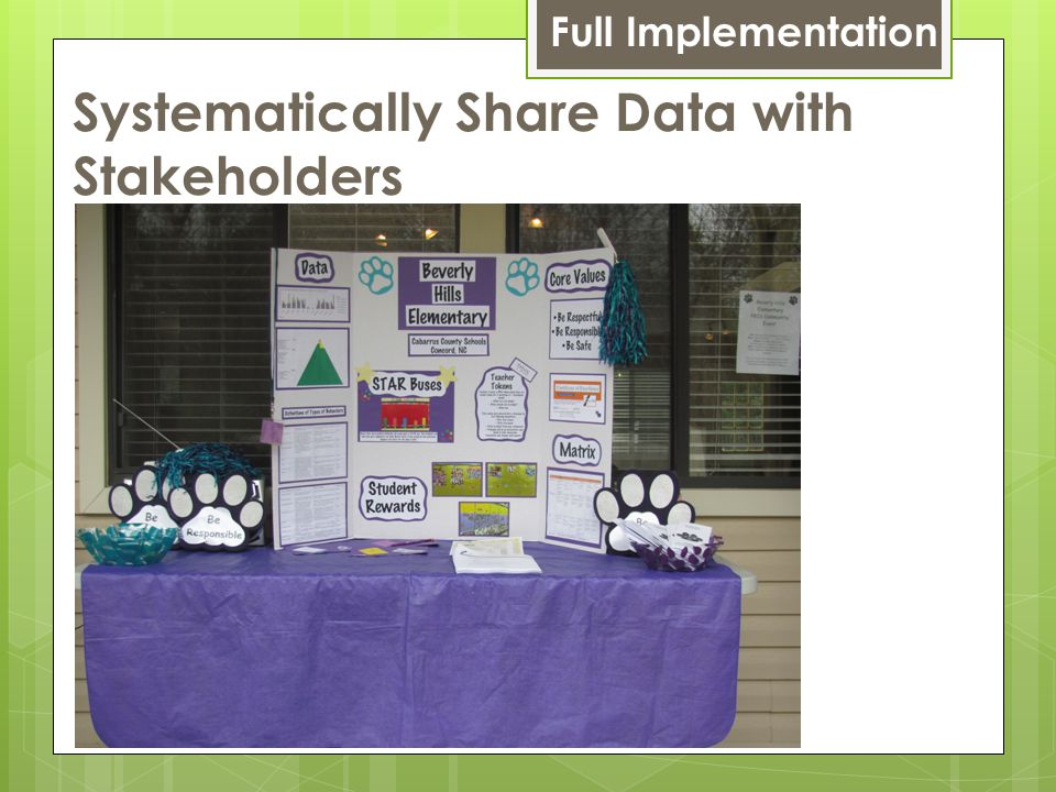 Systematically Share Data with Stakeholders Full Implementation
