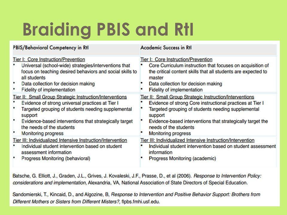 Braiding PBIS and RtI