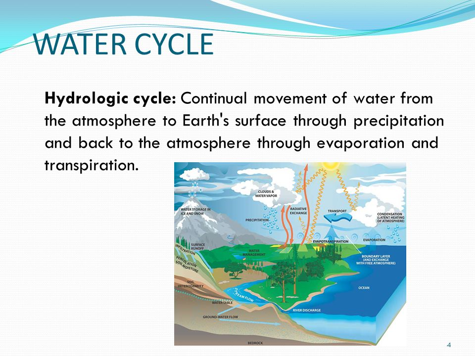 WATER CYCLE 4 Hydrologic cycle: Continual movement of water from the atmosphere to Earth's surface through precipitation and back to the atmosphere th