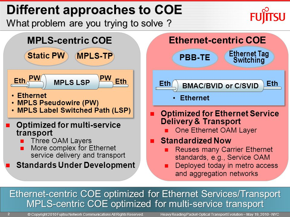 Heavy Reading Packet-Optical Transport Evolution – May 19, 2010 - NYC Different approaches to COE What problem are you trying to solve ? MPLS-centric