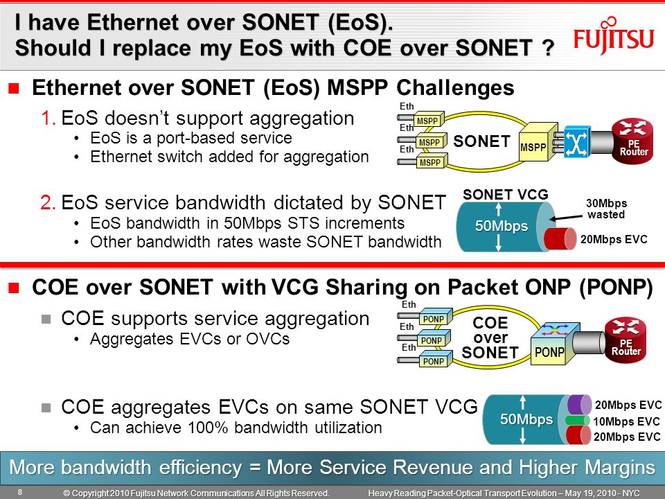 Heavy Reading Packet-Optical Transport Evolution – May 19, 2010 - NYC I have Ethernet over SONET (EoS). Should I replace my EoS with COE over SONET ?