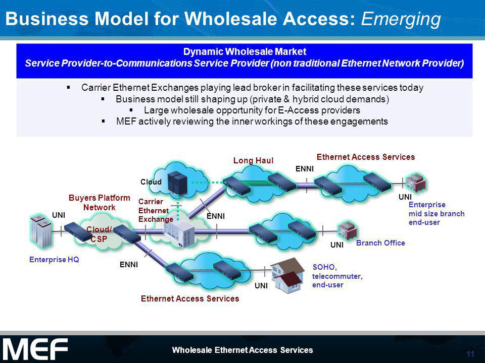 11 Wholesale Ethernet Access Services Business Model for Wholesale Access: Emerging Dynamic Wholesale Market Service Provider-to-Communications Service Provider (non traditional Ethernet Network Provider)  Carrier Ethernet Exchanges playing lead broker in facilitating these services today  Business model still shaping up (private & hybrid cloud demands)  Large wholesale opportunity for E-Access providers  MEF actively reviewing the inner workings of these engagements UNI Branch Office UNI Ethernet Access Services ENNI Buyers Platform Network Enterprise HQ Enterprise mid size branch end-user UNI ENNI Ethernet Access Services Long Haul UNI SOHO, telecommuter, end-user Cloud ENNI Carrier Ethernet Exchange Cloud/ CSP