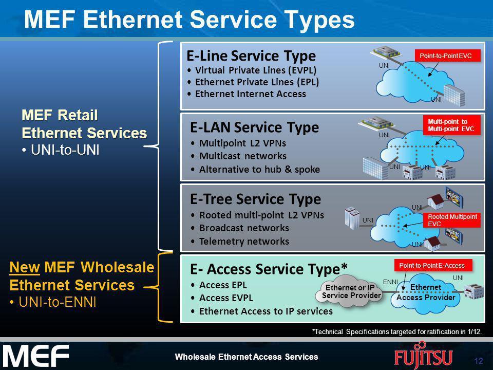 12 Wholesale Ethernet Access Services MEF Retail Ethernet Services UNI-to-UNIUNI-to-UNI MEF Ethernet Service Types E-LAN Service Type Multipoint L2 VP