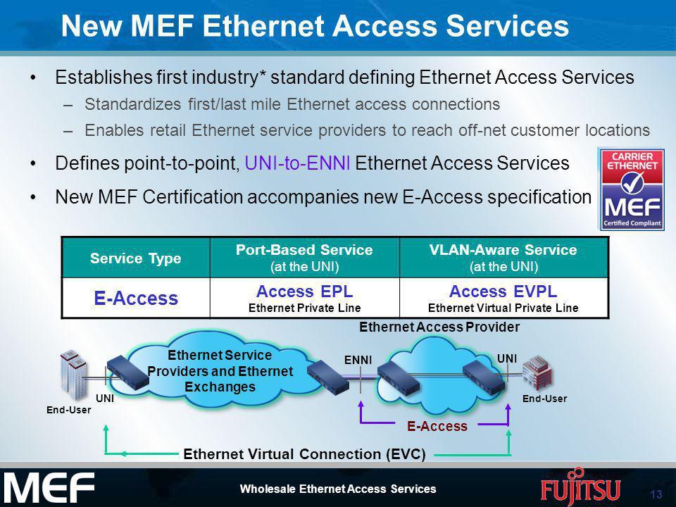 13 Wholesale Ethernet Access Services New MEF Ethernet Access Services Establishes first industry* standard defining Ethernet Access Services –Standar