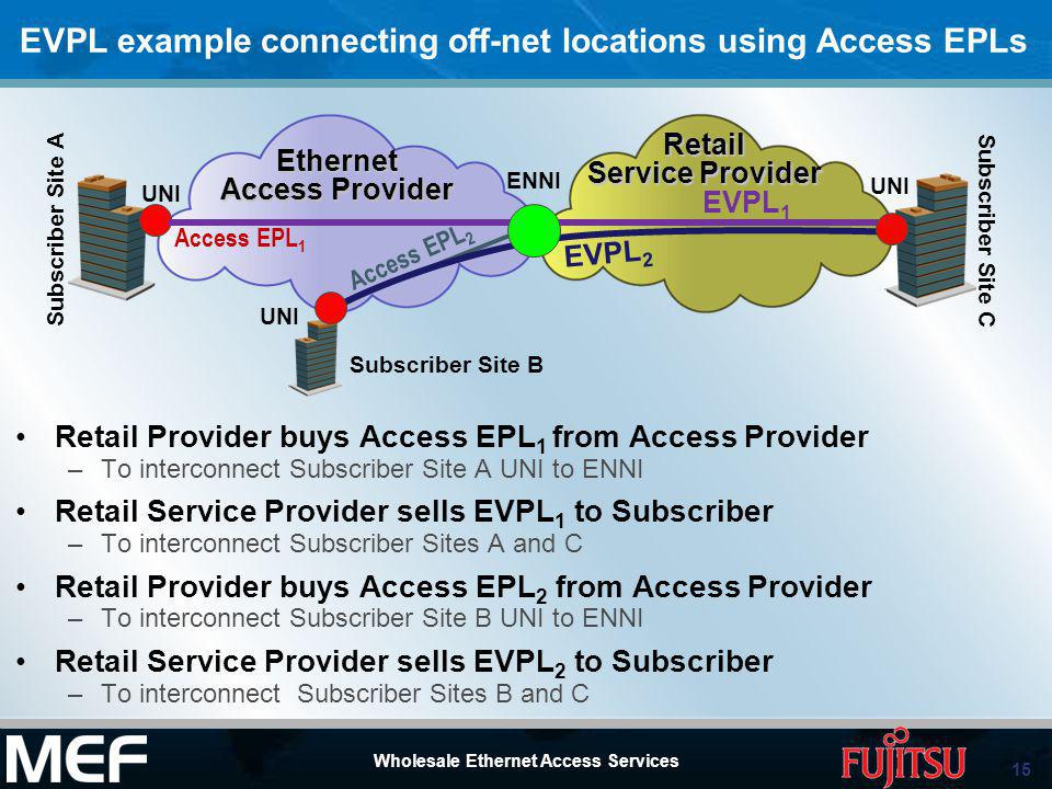 15 Wholesale Ethernet Access Services EVPL example connecting off-net locations using Access EPLs Retail Provider buys Access EPL 1 from Access Provider –To interconnect Subscriber Site A UNI to ENNI Retail Service Provider sells EVPL 1 to Subscriber –To interconnect Subscriber Sites A and C Retail Provider buys Access EPL 2 from Access Provider –To interconnect Subscriber Site B UNI to ENNI Retail Service Provider sells EVPL 2 to Subscriber –To interconnect Subscriber Sites B and C E-NNI Ethernet Access Provider Retail Service Provider UNI Subscriber Site C Subscriber Site A ENNI Access EPL 1 Access EPL 2 EVPL 2 Subscriber Site B EVPL 1