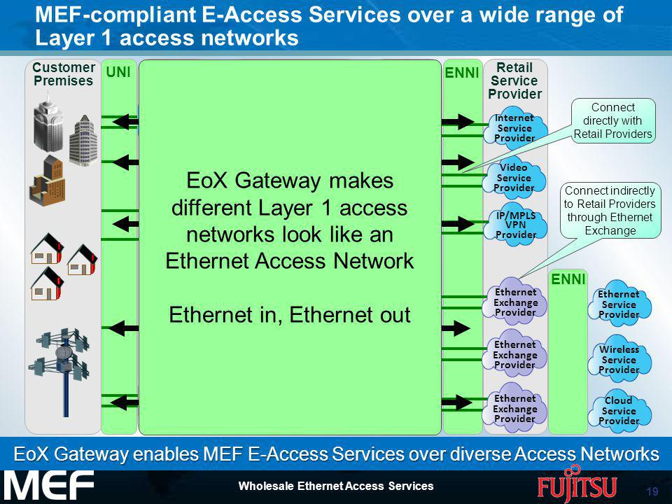 19 Wholesale Ethernet Access Services MEF-compliant E-Access Services over a wide range of Layer 1 access networks SONET GbE/10GbE NxDS-3 NxDS-1 OC-n