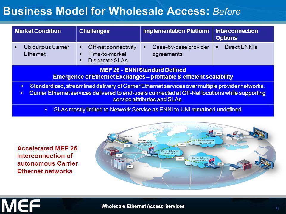 9 Wholesale Ethernet Access Services Accelerated MEF 26 interconnection of autonomous Carrier Ethernet networks Business Model for Wholesale Access: B