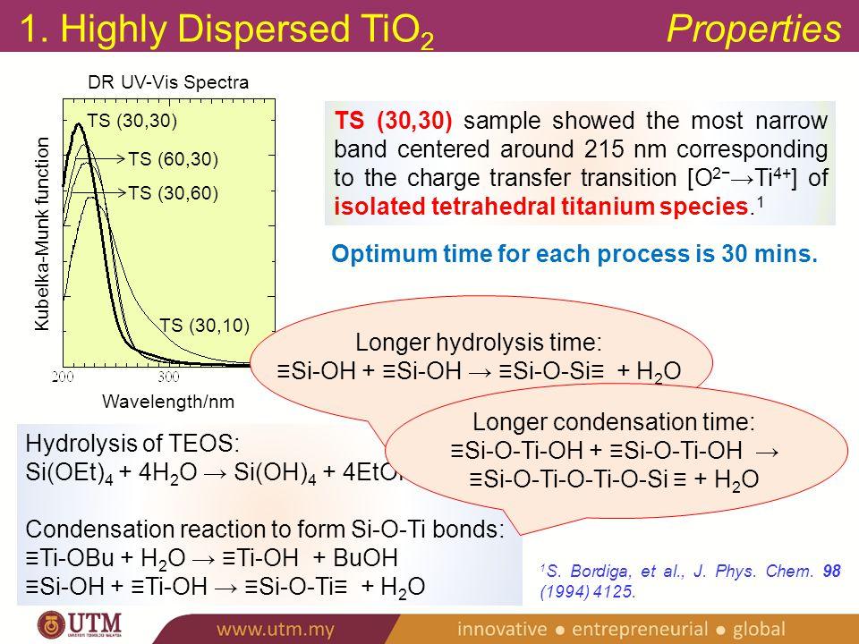 Most stoichiometric of hydrogen ratio 1.