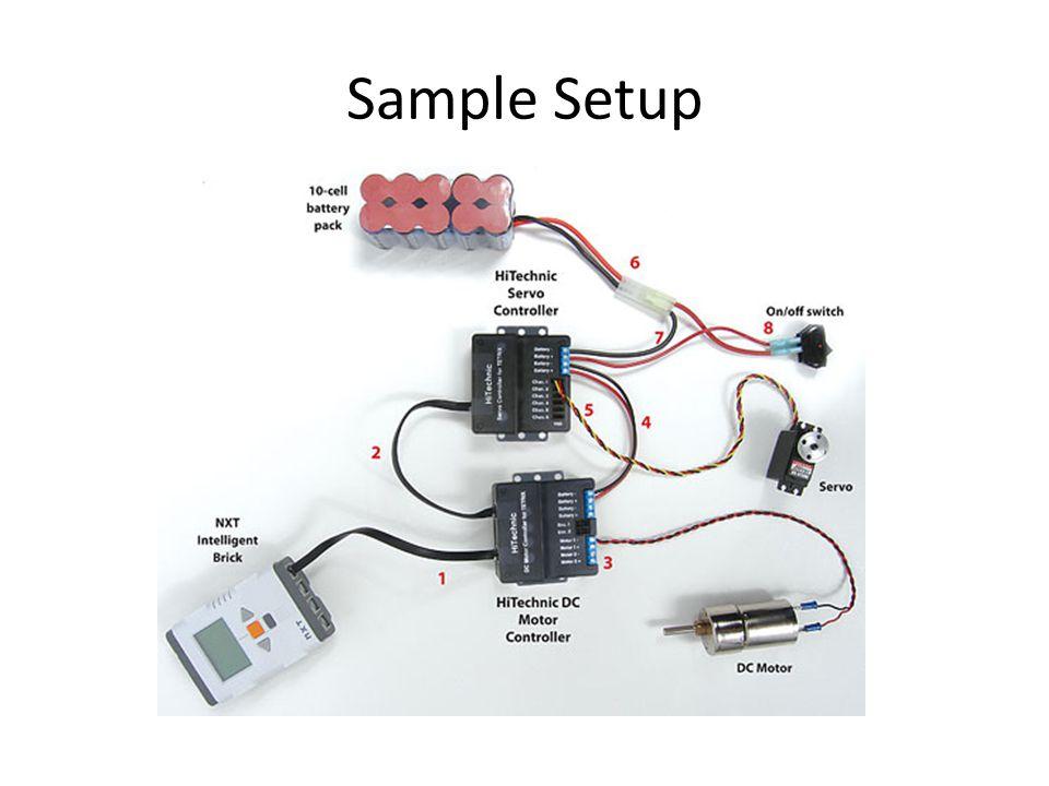 Sample Setup