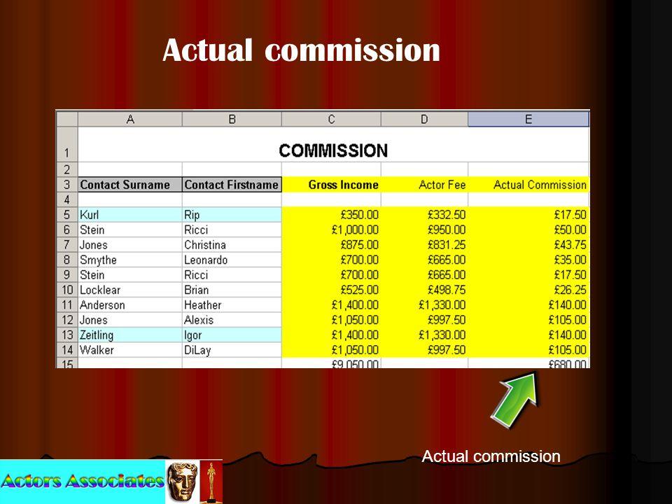 Actual commission