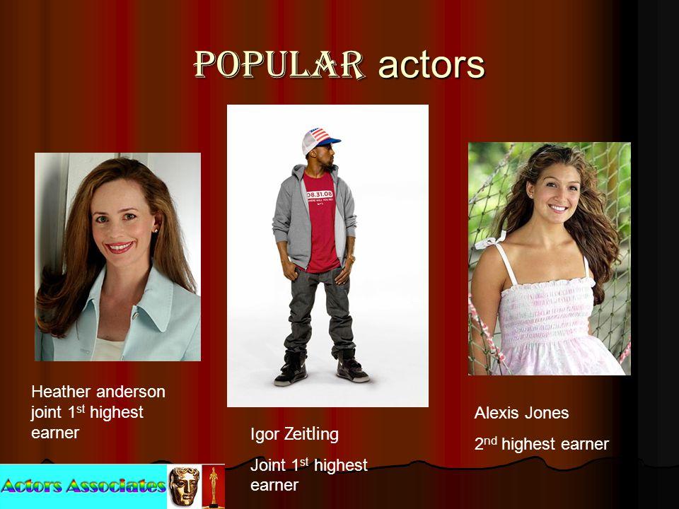 Popular actors Alexis Jones 2 nd highest earner Igor Zeitling Joint 1 st highest earner Heather anderson joint 1 st highest earner