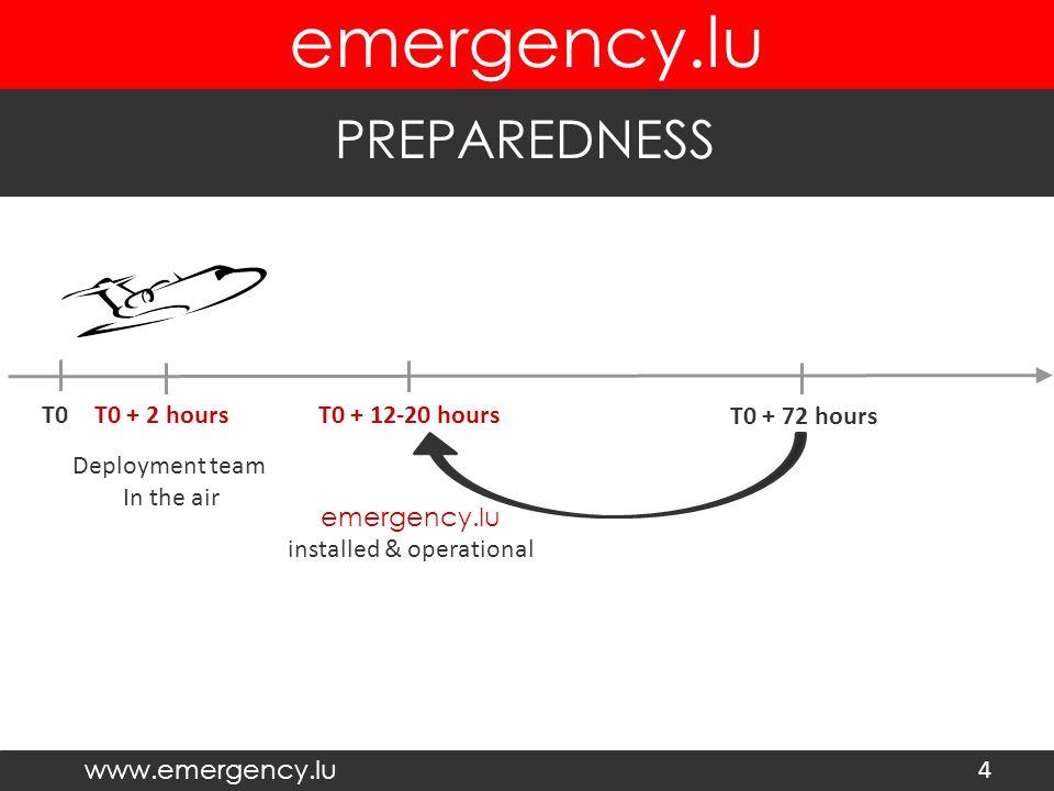 www.emergency.lu emergency.lu 15 TRAININGS & SIMULATIONS