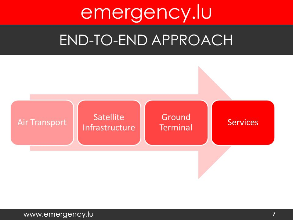 www.emergency.lu emergency.lu END-TO-END APPROACH 7 Air Transport Satellite Infrastructure Ground Terminal Services