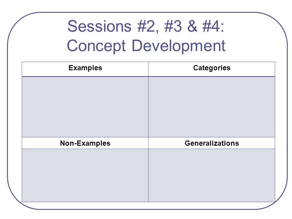ExamplesCategories Non-ExamplesGeneralizations Sessions #2, #3 & #4: Concept Development