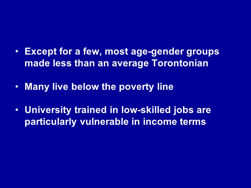 Except for a few, most age-gender groups made less than an average Torontonian Many live below the poverty line University trained in low-skilled jobs are particularly vulnerable in income terms