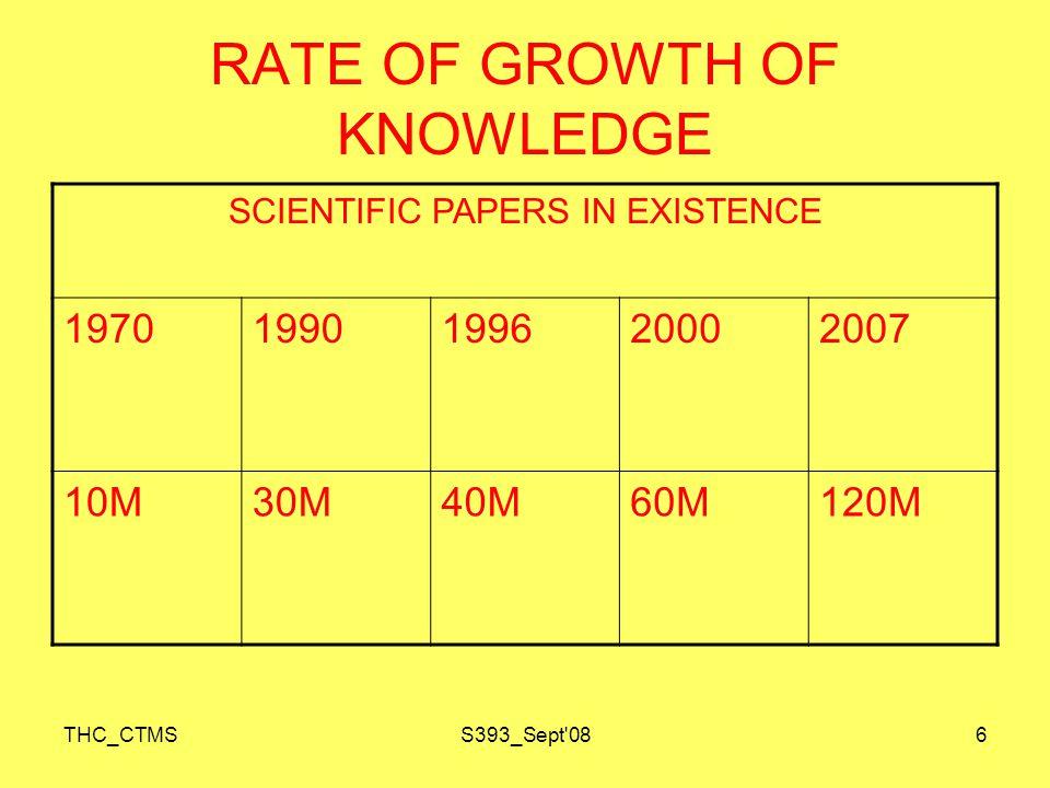 THC_CTMSS393_Sept 0827 (Source: Hindu Business Line, Sept 9, 2008)