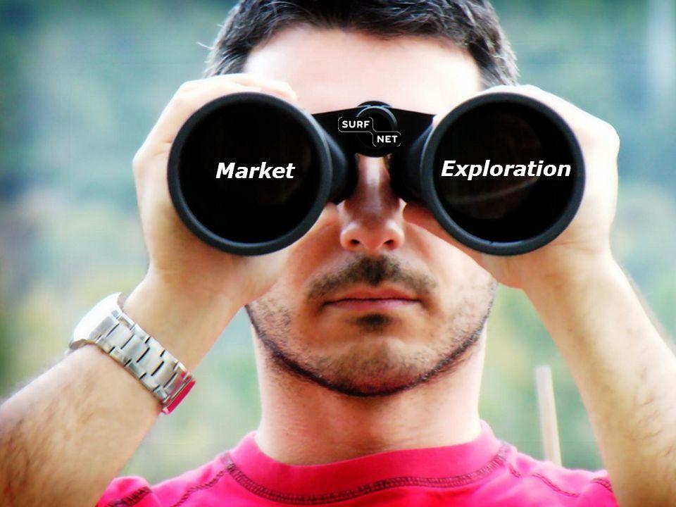 (C) 2009 SURFnet B.V.10 Market Exploration