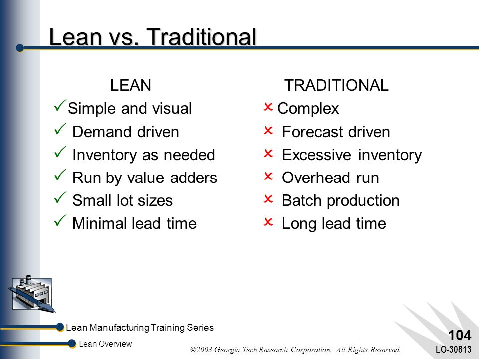 Lean Manufacturing Training Series Lean Overview ©2003 Georgia Tech Research Corporation. All Rights Reserved. LO-30813 103 Manufacturing History Cust