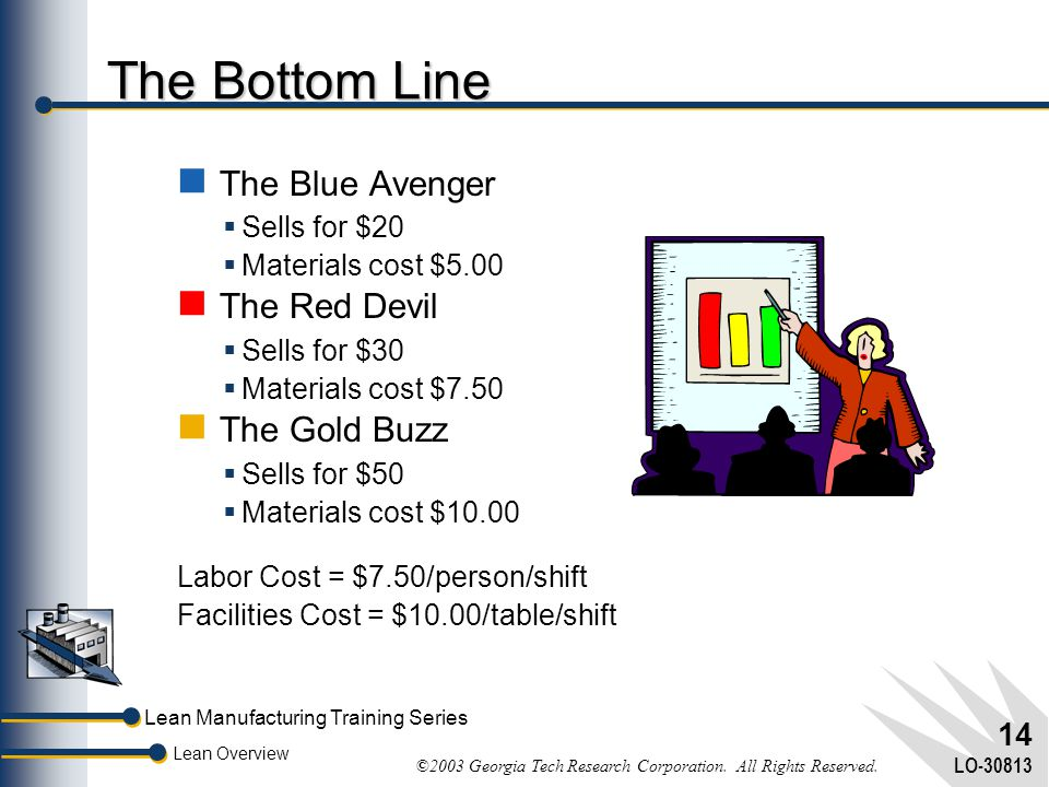 Lean Manufacturing Training Series Lean Overview ©2003 Georgia Tech Research Corporation. All Rights Reserved. LO-30813 13 The Gold Buzz Premium model